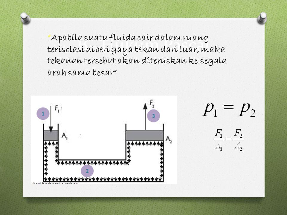 """B.Hukum Pascal """"Apabila suatu fluida cair dalam ruang terisolasi diberi gaya tekan dari luar, maka tekanan tersebut akan diteruskan ke segala arah sam"""