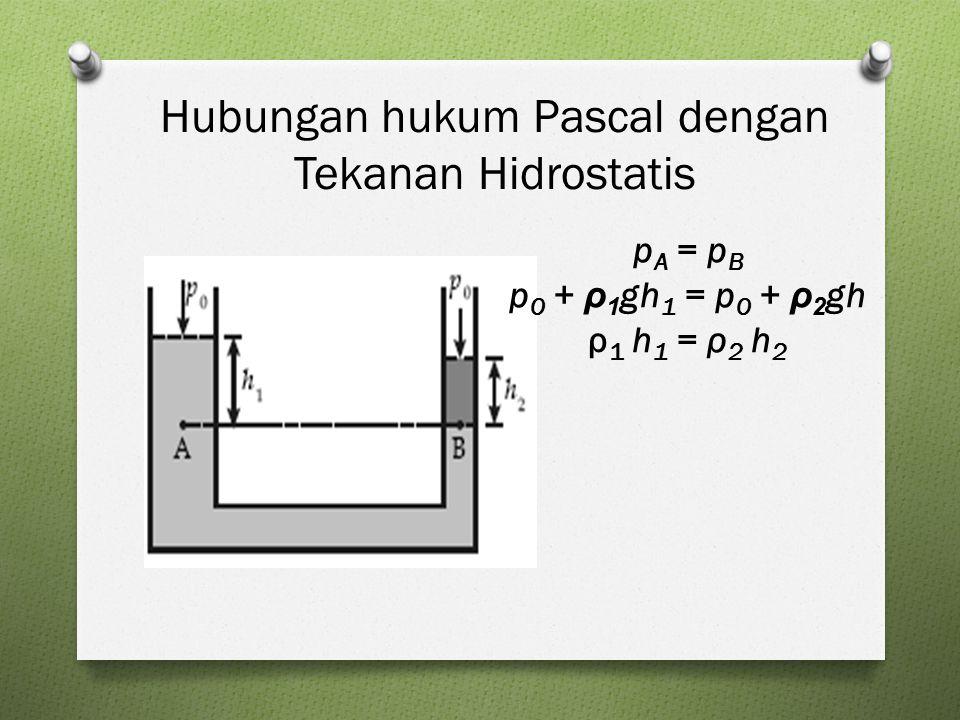 Hubungan hukum Pascal dengan Tekanan Hidrostatis p A = p B p 0 + ρ 1 gh 1 = p 0 + ρ 2 gh ρ 1 h 1 = ρ 2 h 2