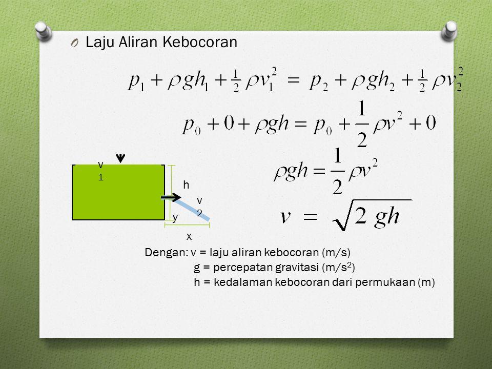 O Laju Aliran Kebocoran h y x v1v1 v2v2 Dengan: v = laju aliran kebocoran (m/s) g = percepatan gravitasi (m/s 2 ) h = kedalaman kebocoran dari permuka