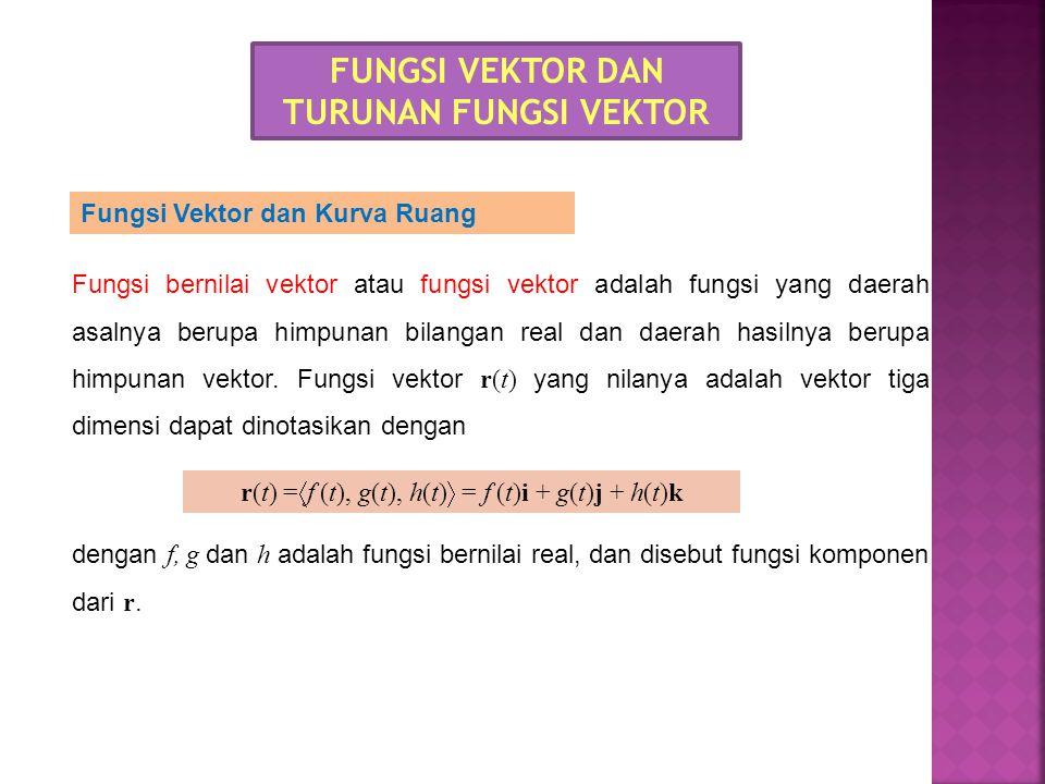 FUNGSI VEKTOR DAN TURUNAN FUNGSI VEKTOR Fungsi bernilai vektor atau fungsi vektor adalah fungsi yang daerah asalnya berupa himpunan bilangan real dan