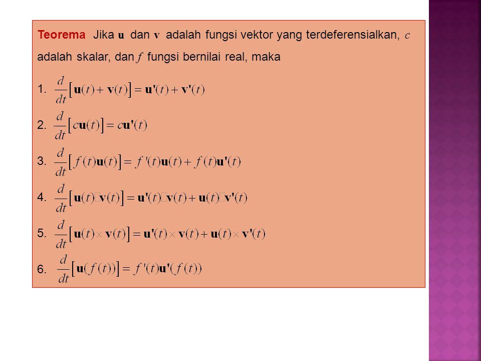 Teorema Jika u dan v adalah fungsi vektor yang terdeferensialkan, c adalah skalar, dan f fungsi bernilai real, maka 1. 2. 3. 4. 5. 6.
