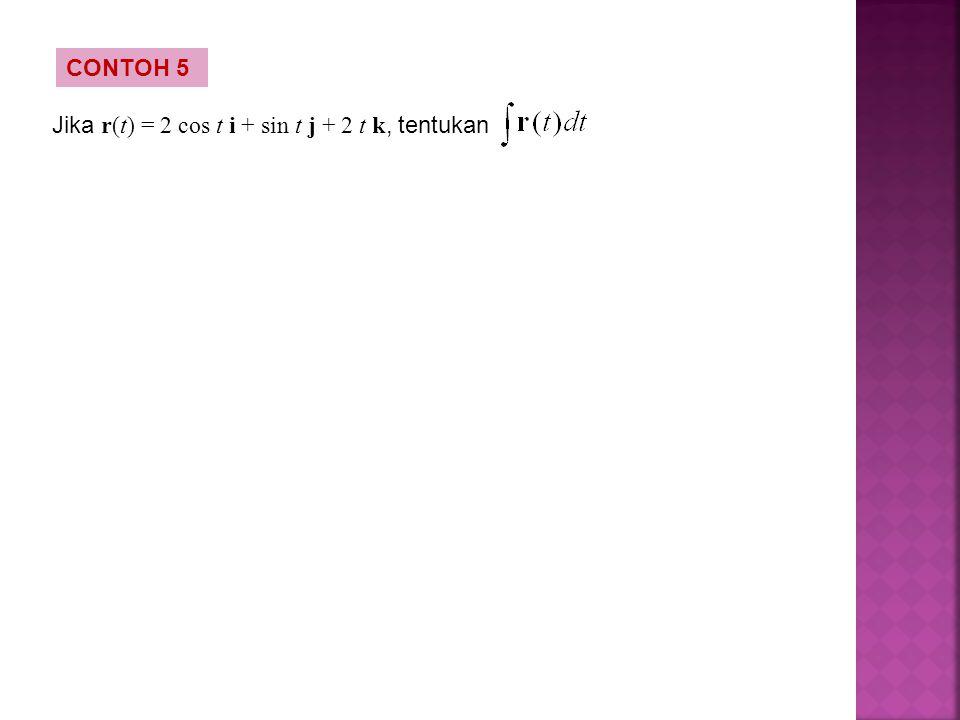 CONTOH 5 Jika r(t) = 2 cos t i + sin t j + 2 t k, tentukan