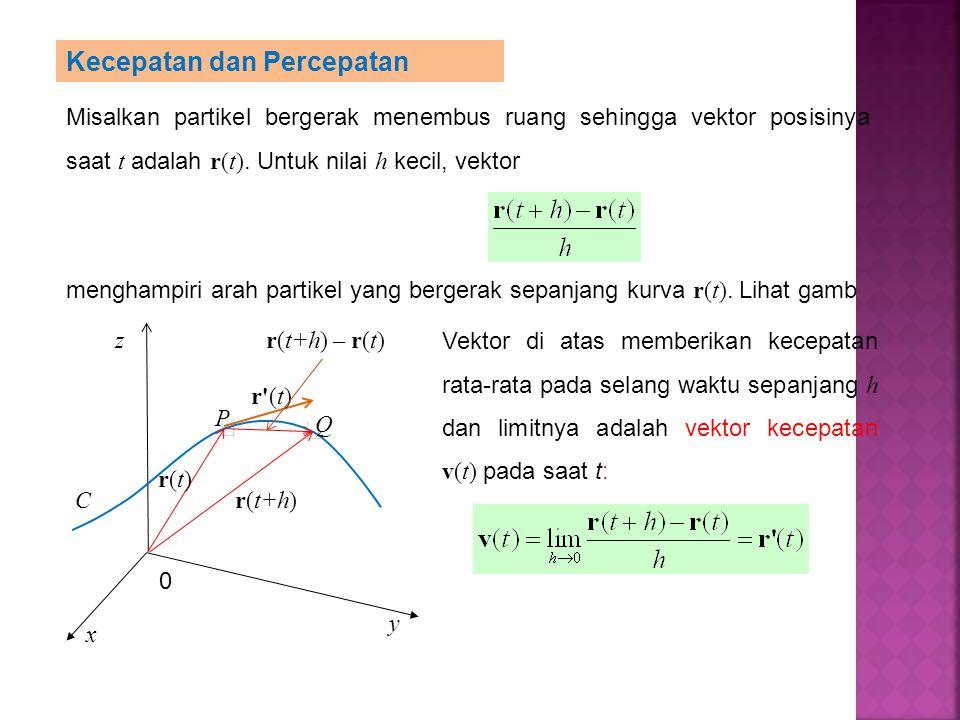 Kecepatan dan Percepatan Misalkan partikel bergerak menembus ruang sehingga vektor posisinya saat t adalah r(t). Untuk nilai h kecil, vektor menghampi