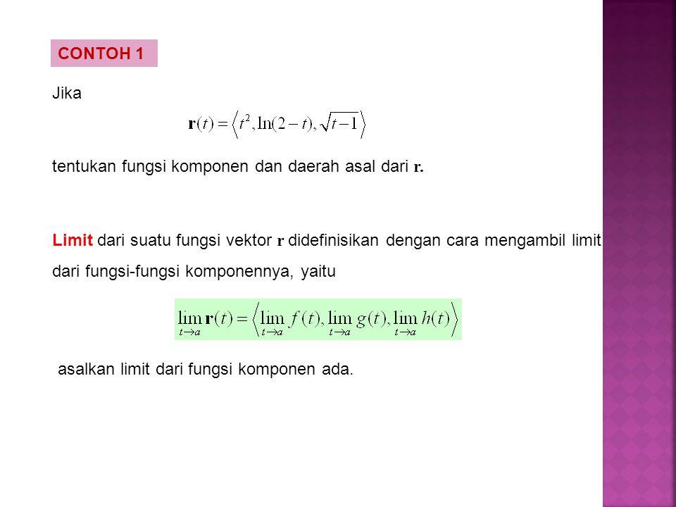 CONTOH 2 Carilahdengan Fungsi vektor r dikatakan kontinu di a, Jadi, r kontinu di a jika hanya jika fungsi-fungsi komponennya kontinu di a.