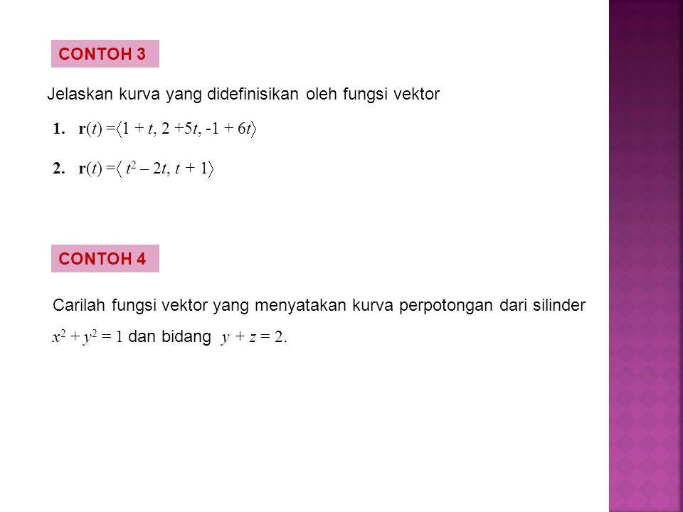 CONTOH 3 Jelaskan kurva yang didefinisikan oleh fungsi vektor 1.r(t) =  1 + t, 2 +5t, -1 + 6t  2.r(t) =  t 2 – 2t, t + 1  CONTOH 4 Carilah fungsi