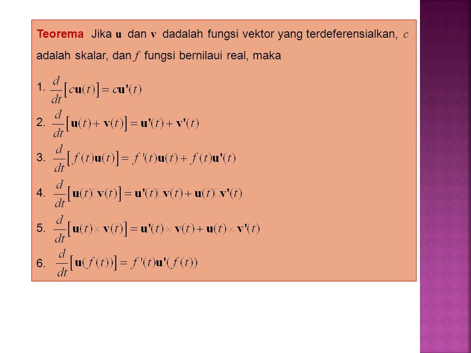 x C y z r(t)r(t) r(t+h) r(t+h) – r(t) 0 P Q r (t) Jika titik P dan Q mempunyai vektor posisi r(t) dan r(t+h), maka r(t+h) - r(t) menyatakan vektor.
