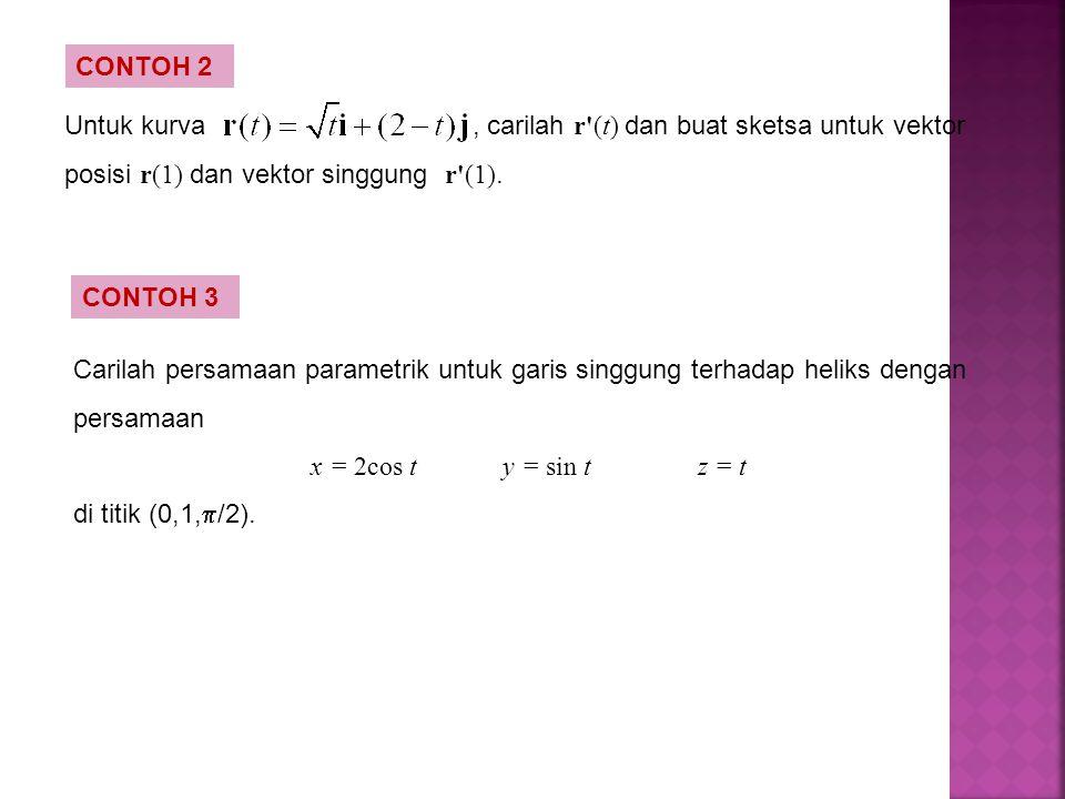 CONTOH 2 Untuk kurva, carilah r'(t) dan buat sketsa untuk vektor posisi r(1) dan vektor singgung r'(1). CONTOH 3 Carilah persamaan parametrik untuk ga