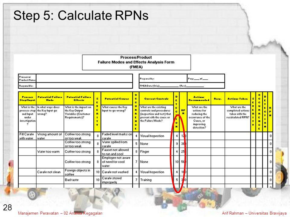 Manajemen Perawatan – 02 Analisa KegagalanArif Rahman – Universitas Brawijaya Step 5: Calculate RPNs 28