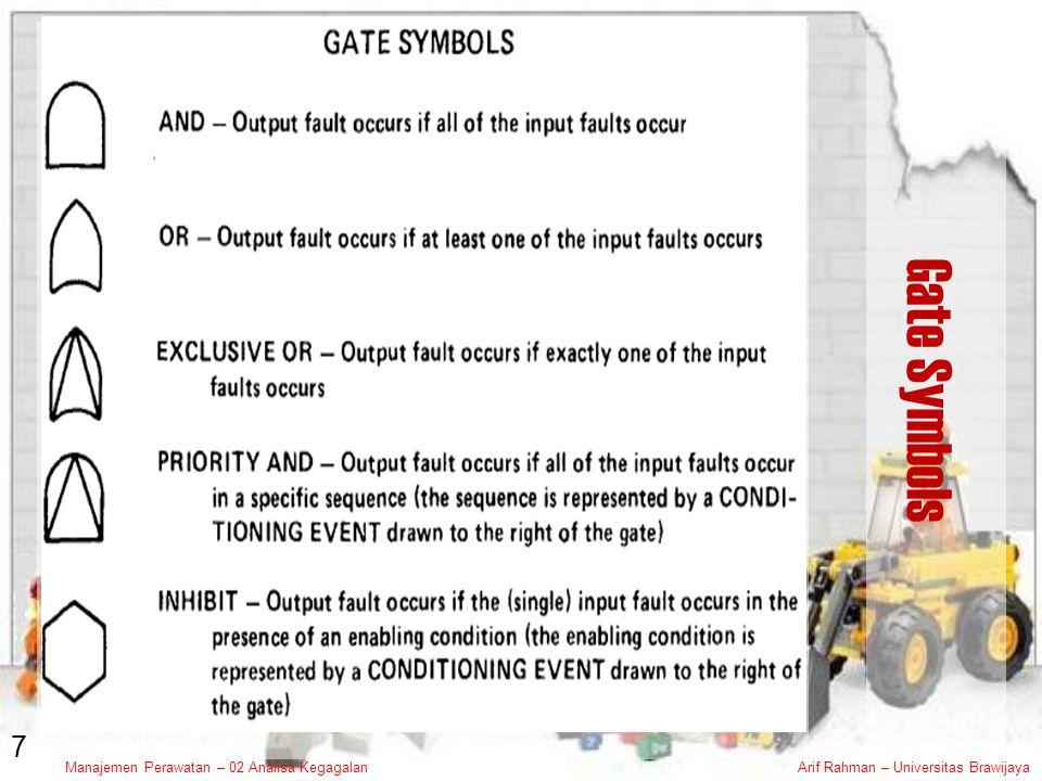 Manajemen Perawatan – 02 Analisa KegagalanArif Rahman – Universitas Brawijaya Gate Symbols 7