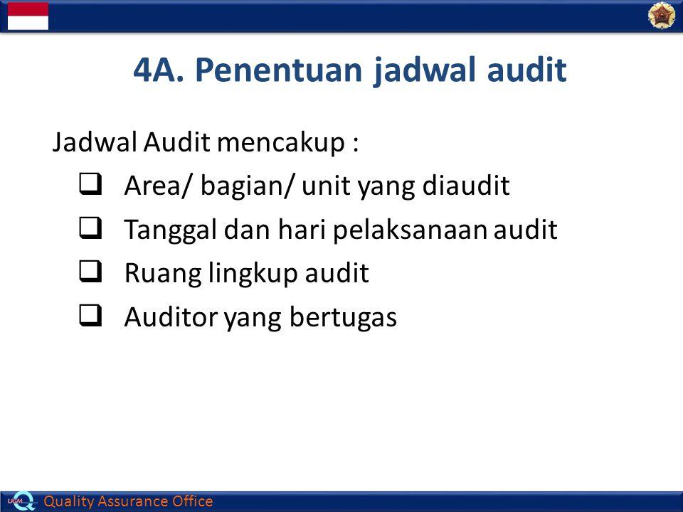Quality Assurance Office Jadwal Audit mencakup :  Area/ bagian/ unit yang diaudit  Tanggal dan hari pelaksanaan audit  Ruang lingkup audit  Audito