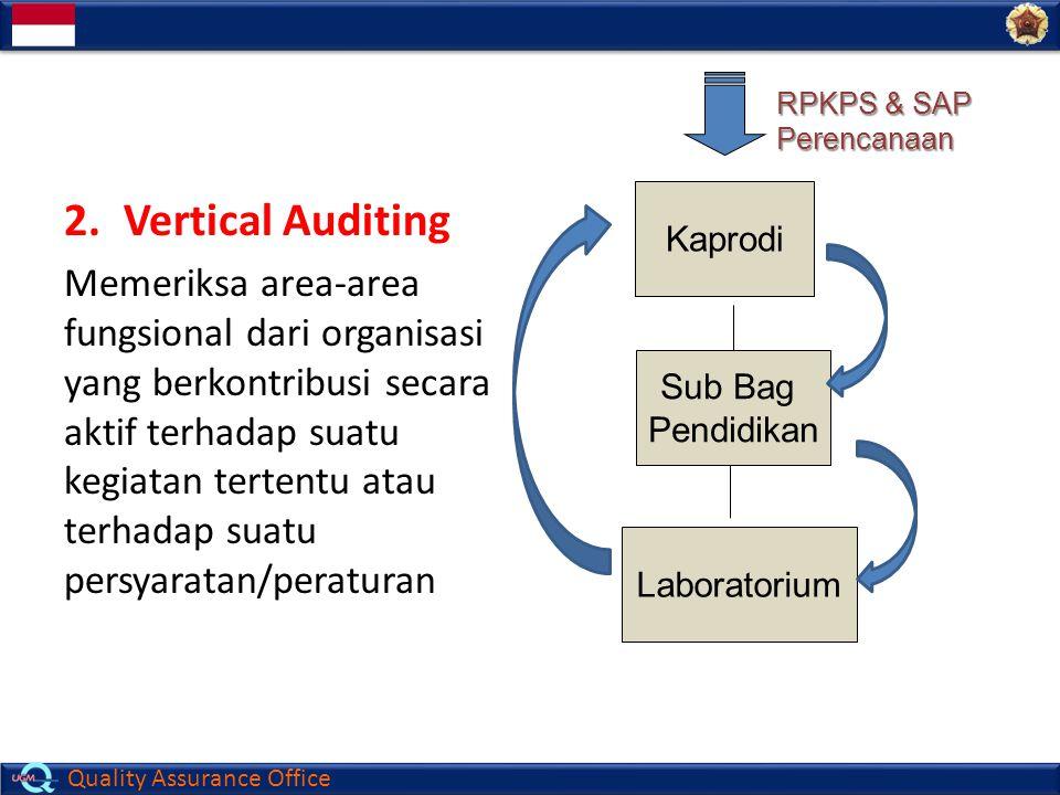 Quality Assurance Office 2.Vertical Auditing Memeriksa area-area fungsional dari organisasi yang berkontribusi secara aktif terhadap suatu kegiatan te