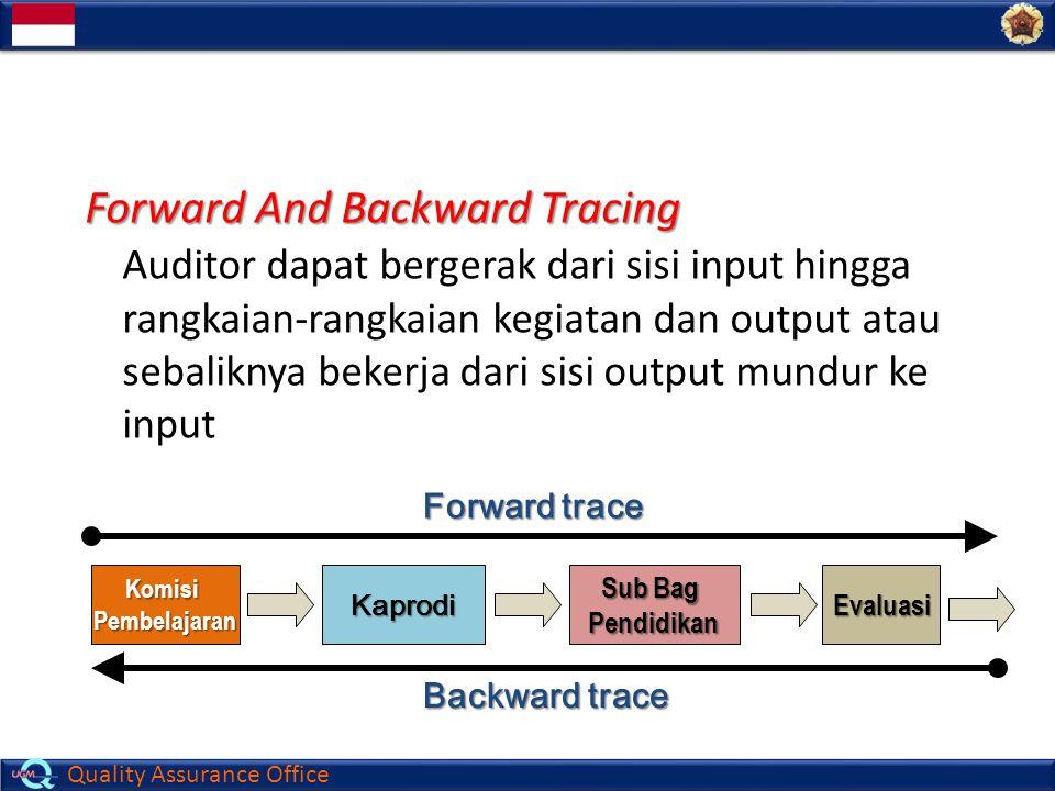 Quality Assurance Office Forward And Backward Tracing Auditor dapat bergerak dari sisi input hingga rangkaian-rangkaian kegiatan dan output atau sebal