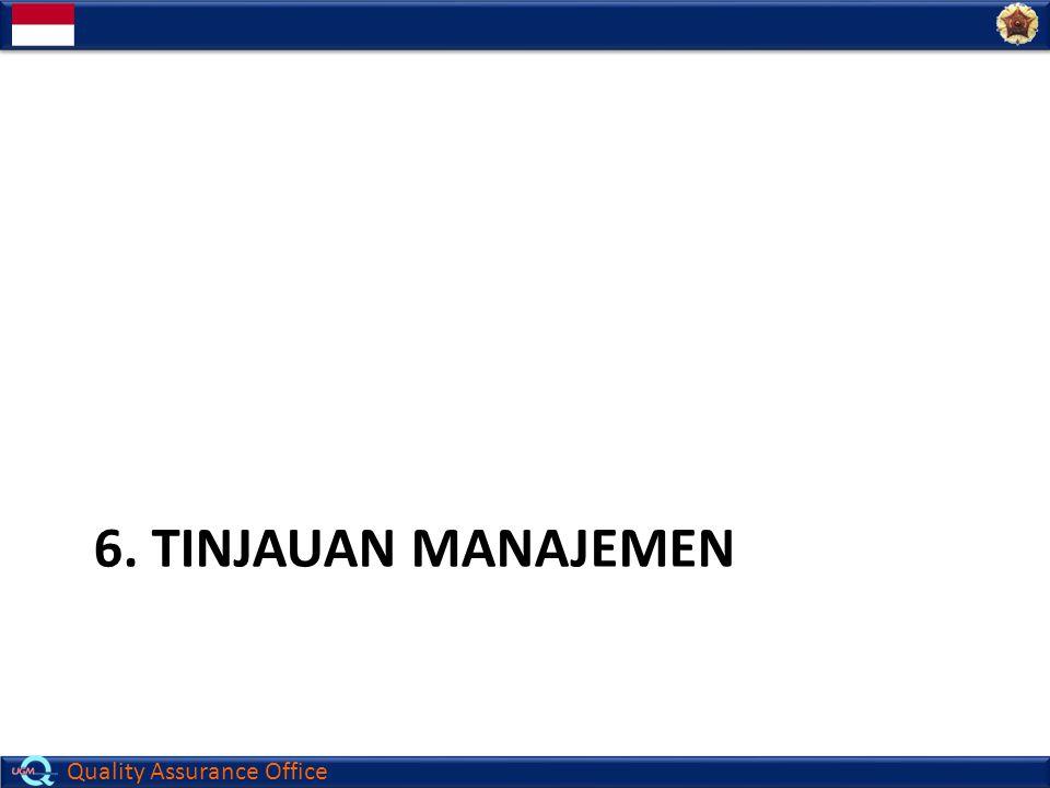 Quality Assurance Office 6. TINJAUAN MANAJEMEN