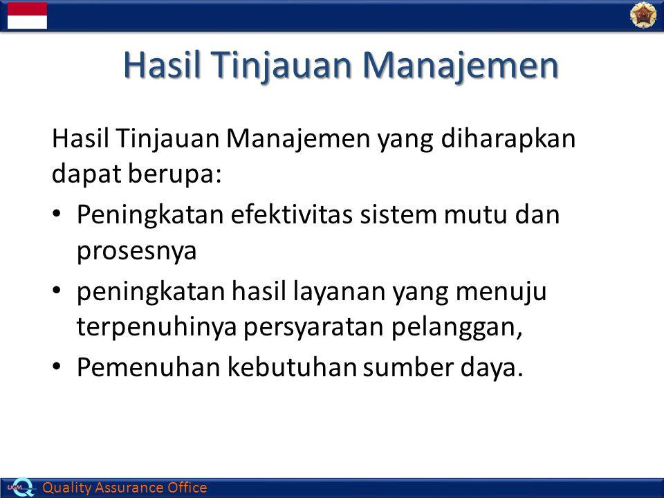 Quality Assurance Office Tanggungjawab  Pihak yang bertanggungjawab terhadap pengumpulan materi rapat adalah Ketua Gugus Penjaminan Mutu