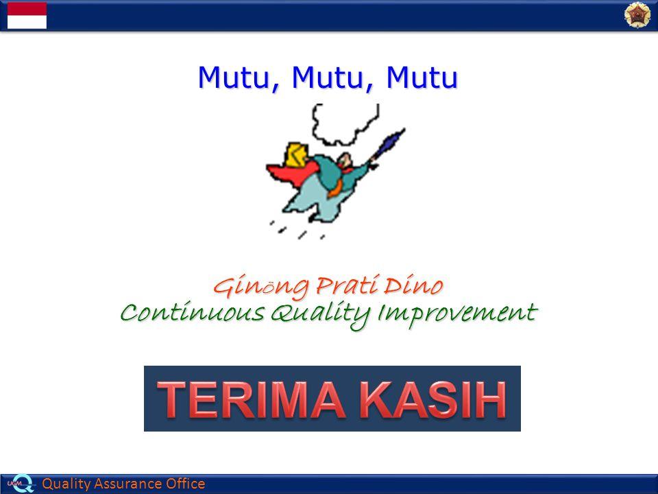 Quality Assurance Office Gin Ö ng Prati Dino Continuous Quality Improvement Mutu, Mutu, Mutu