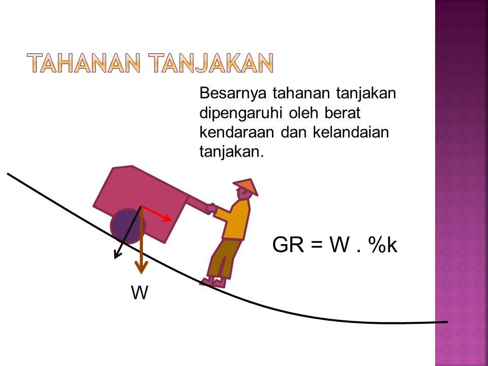 W Besarnya tahanan tanjakan dipengaruhi oleh berat kendaraan dan kelandaian tanjakan. GR = W. %k