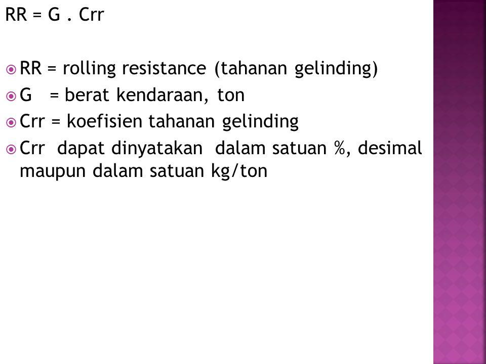 RR = G. Crr  RR = rolling resistance (tahanan gelinding)  G = berat kendaraan, ton  Crr = koefisien tahanan gelinding  Crr dapat dinyatakan dalam