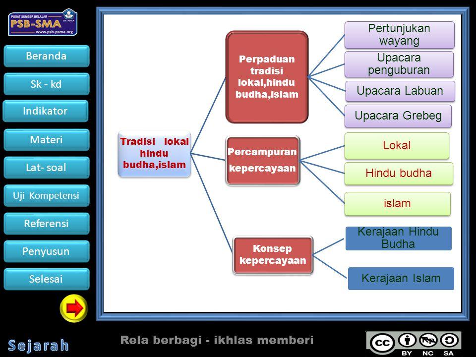 Beranda Sk - kd Indikator Materi Lat- soal Uji Kompetensi Referensi Penyusun Selesai Rela berbagi - ikhlas memberi PERPADUAN BUDAYA ISLAM DAN BUDAYA SETEMPAT BUDAYA ISTANA Pada Budaya Hindu Budha Raja membentuk wangsa.