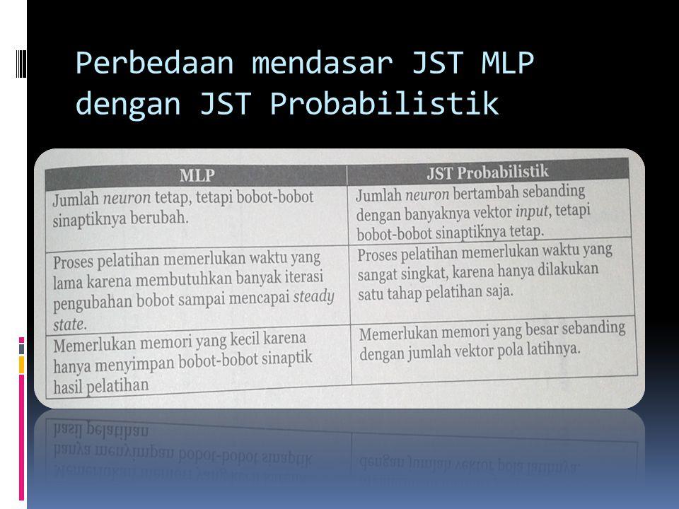 Perbedaan mendasar JST MLP dengan JST Probabilistik