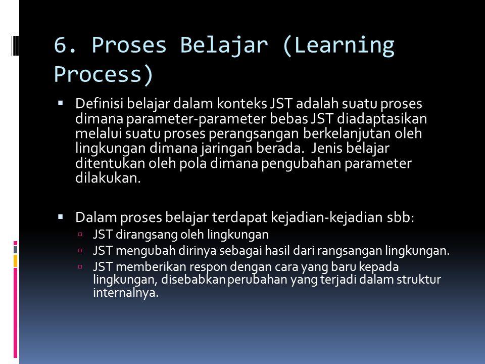 6. Proses Belajar (Learning Process)  Definisi belajar dalam konteks JST adalah suatu proses dimana parameter-parameter bebas JST diadaptasikan melal
