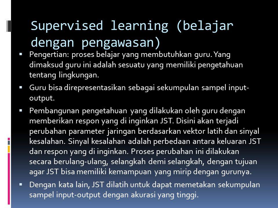 Supervised learning (belajar dengan pengawasan)  Pengertian: proses belajar yang membutuhkan guru. Yang dimaksud guru ini adalah sesuatu yang memilik