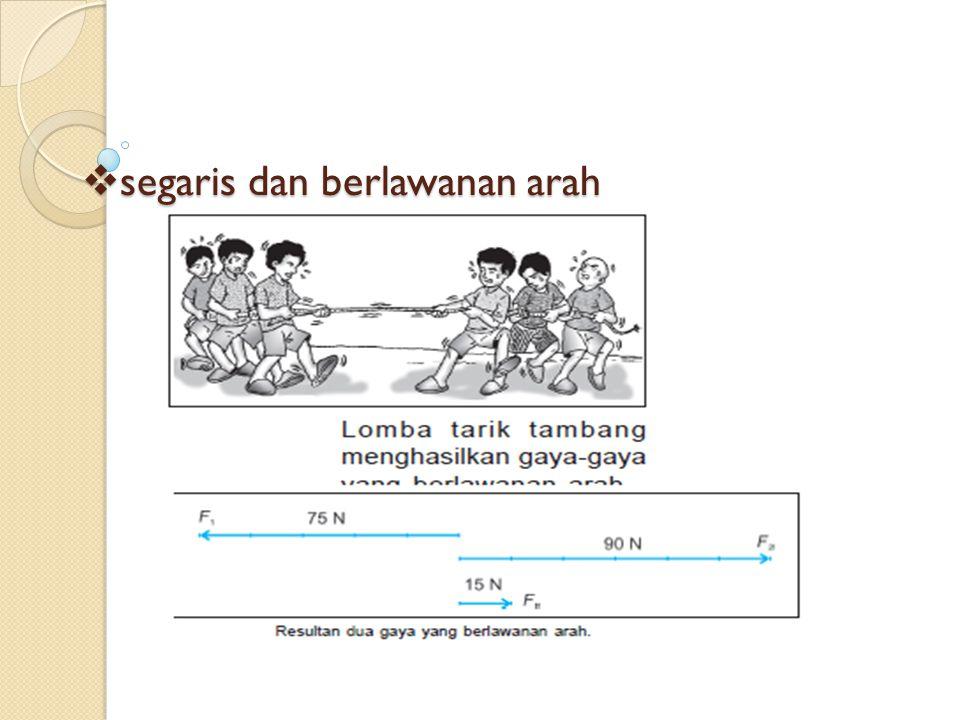 Example : 1.