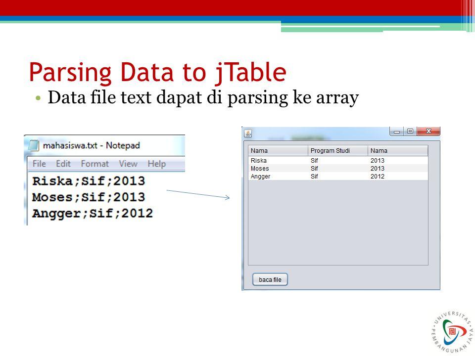 Parsing Data to jTable Data file text dapat di parsing ke array