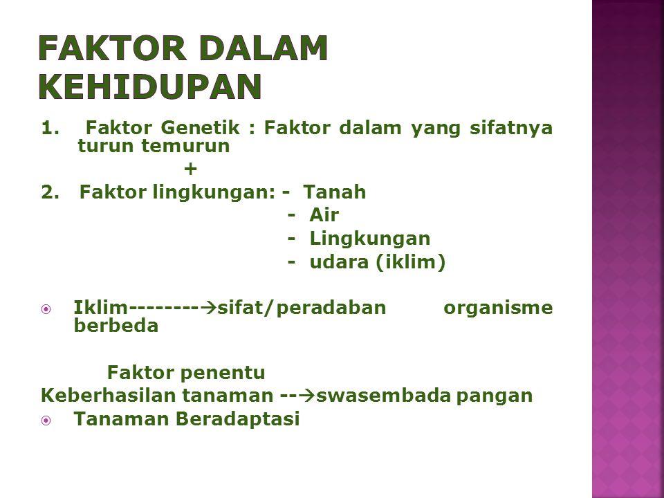 1. Faktor Genetik : Faktor dalam yang sifatnya turun temurun + 2. Faktor lingkungan: - Tanah - Air - Lingkungan - udara (iklim)  Iklim--------  sifa