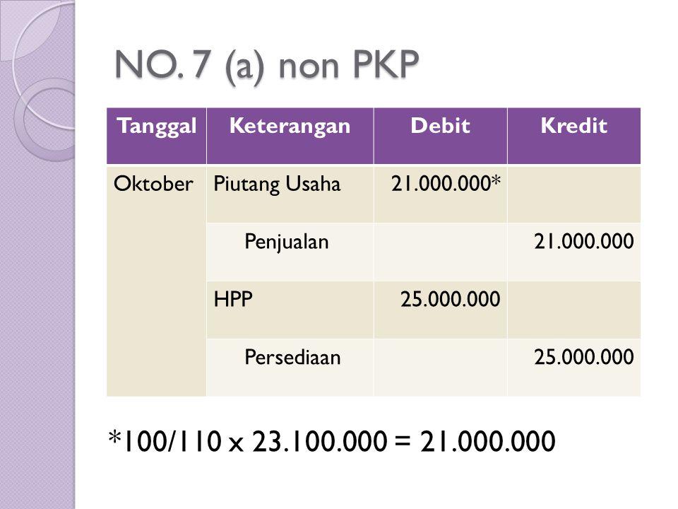 BIAYA (PAJAK) DIBAYAR DIMUKA PPh 22 dan pph 23 Akuntansi Perpajakan Suranto, S.Pd, M.Pd