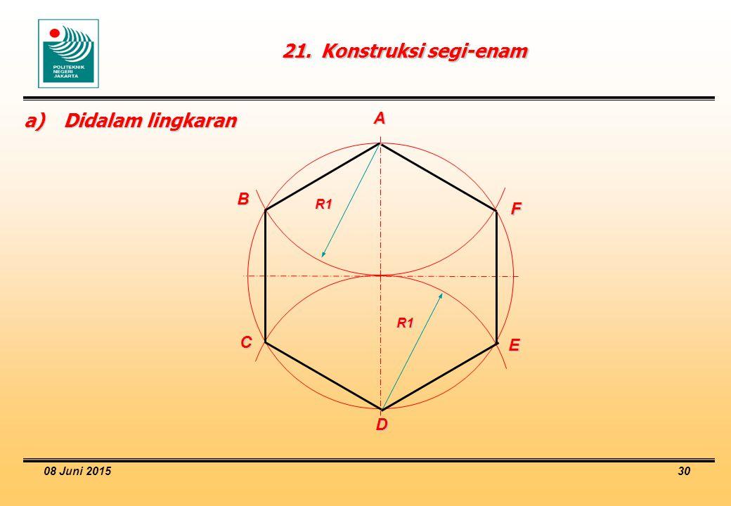 08 Juni 2015 30 21.Konstruksi segi-enam a)Didalam lingkaran R1 R1 A B C D E F