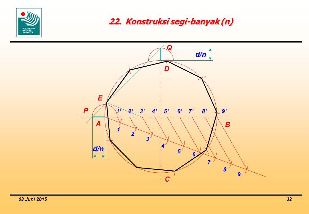 08 Juni 2015 32 22.Konstruksi segi-banyak (n) D A P E B Q d/n C d/n 1 2 3 4 5 6 7 8 9 1' 2'3'4'5'6'7'8'9'