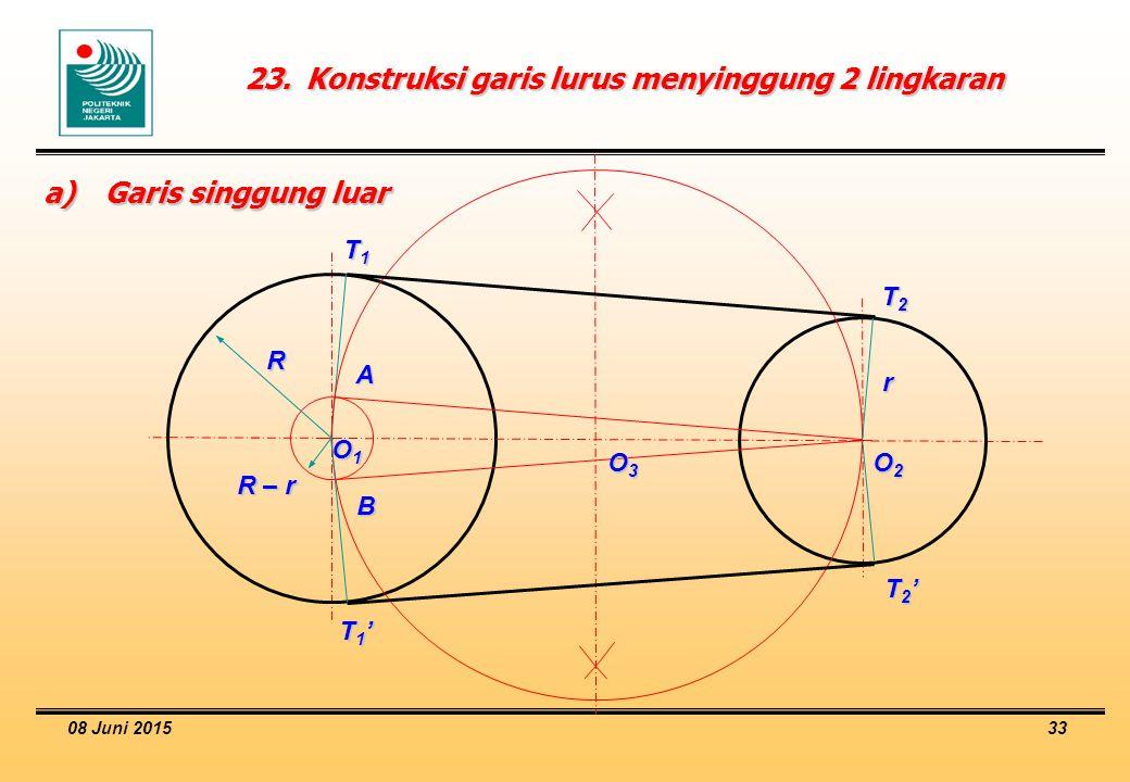 08 Juni 2015 33 23.Konstruksi garis lurus menyinggung 2 lingkaran a)Garis singgung luar R – r R O1O1O1O1 O2O2O2O2 O3O3O3O3 A B T1T1T1T1 T1'T1'T1'T1' T