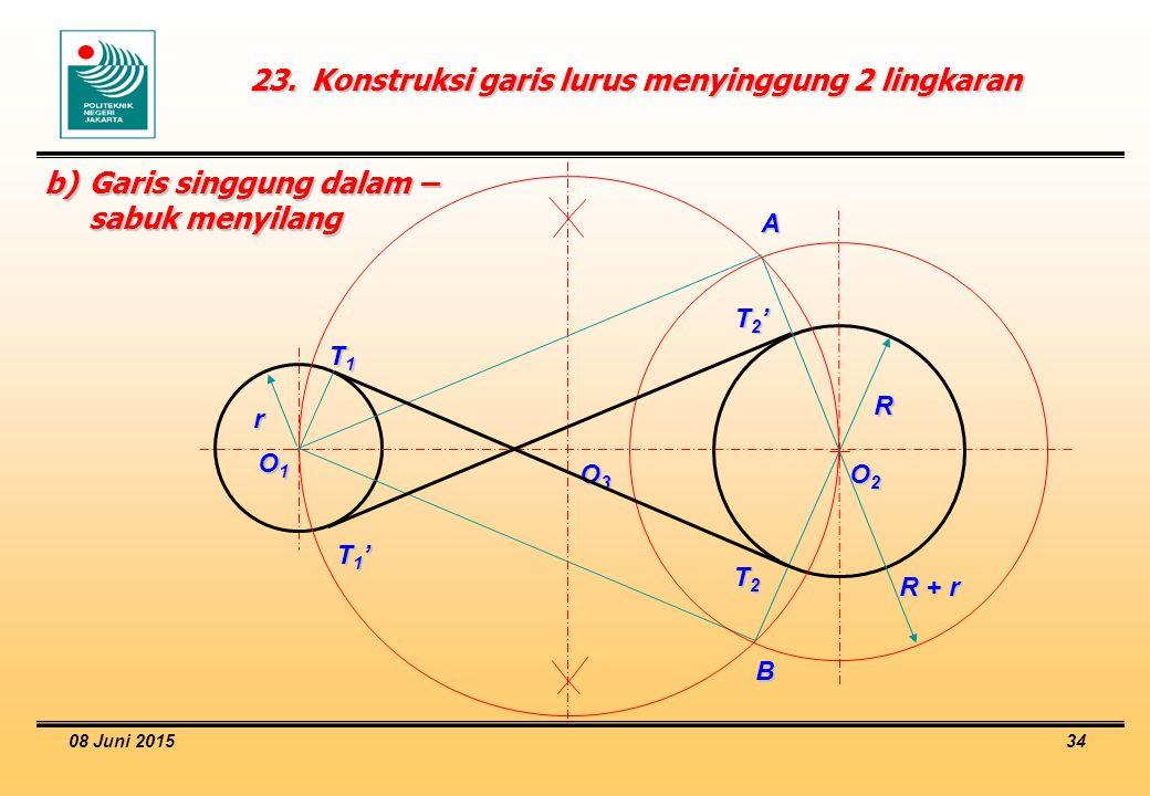 08 Juni 2015 34 23.Konstruksi garis lurus menyinggung 2 lingkaran b)Garis singgung dalam – sabuk menyilang R + r R O1O1O1O1 O2O2O2O2 O3O3O3O3 A B T1T1