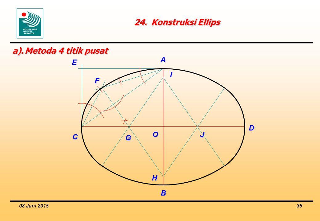 08 Juni 2015 35 24.Konstruksi Ellips a).Metoda 4 titik pusat A C B O D E F G H J I