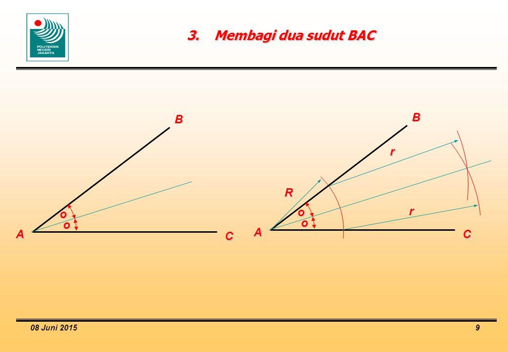 08 Juni 2015 9 3.Membagi dua sudut BAC o o A B C R o o r r A B C
