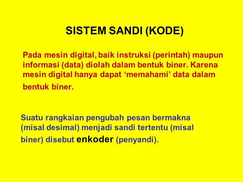 SISTEM SANDI (KODE) Pada mesin digital, baik instruksi (perintah) maupun informasi (data) diolah dalam bentuk biner. Karena mesin digital hanya dapat