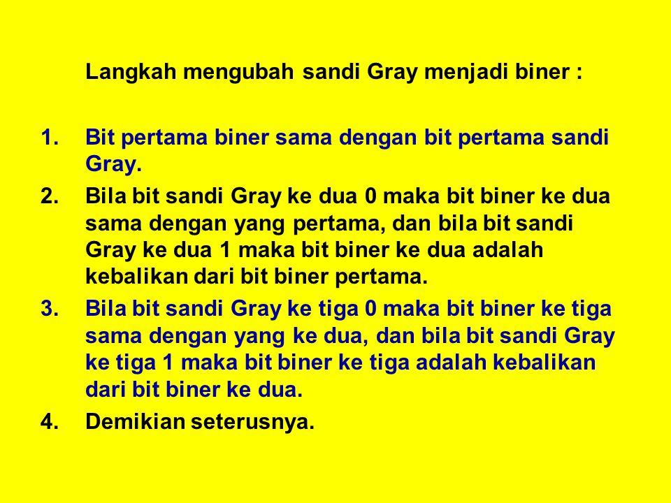 Langkah mengubah sandi Gray menjadi biner : 1.Bit pertama biner sama dengan bit pertama sandi Gray. 2.Bila bit sandi Gray ke dua 0 maka bit biner ke d