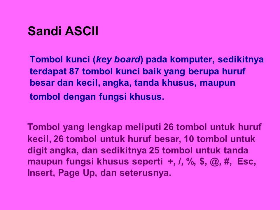 Sandi ASCII Tombol kunci (key board) pada komputer, sedikitnya terdapat 87 tombol kunci baik yang berupa huruf besar dan kecil, angka, tanda khusus, m
