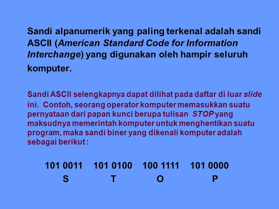 Sandi alpanumerik yang paling terkenal adalah sandi ASCII (American Standard Code for Information Interchange) yang digunakan oleh hampir seluruh komp