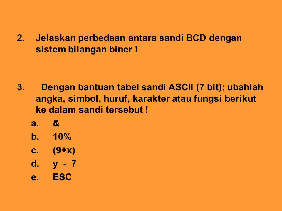 2.Jelaskan perbedaan antara sandi BCD dengan sistem bilangan biner ! 3. Dengan bantuan tabel sandi ASCII (7 bit); ubahlah angka, simbol, huruf, karakt
