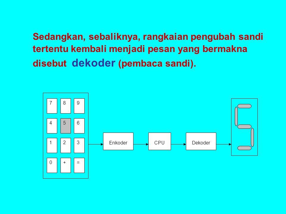 Sedangkan, sebaliknya, rangkaian pengubah sandi tertentu kembali menjadi pesan yang bermakna disebut dekoder (pembaca sandi). 789 456 123 0+= EnkoderC
