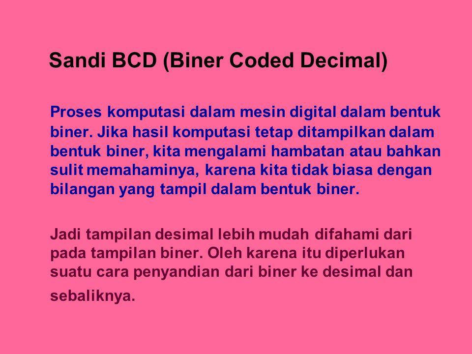 Sandi BCD (Biner Coded Decimal) Proses komputasi dalam mesin digital dalam bentuk biner. Jika hasil komputasi tetap ditampilkan dalam bentuk biner, ki