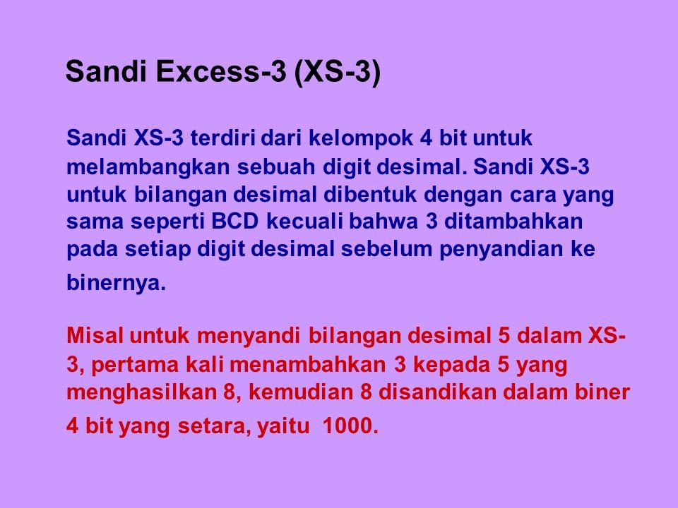 Sandi Excess-3 (XS-3) Sandi XS-3 terdiri dari kelompok 4 bit untuk melambangkan sebuah digit desimal. Sandi XS-3 untuk bilangan desimal dibentuk denga