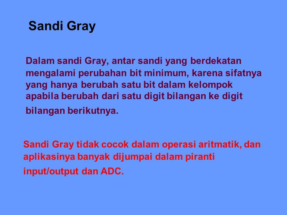 Sandi Gray Dalam sandi Gray, antar sandi yang berdekatan mengalami perubahan bit minimum, karena sifatnya yang hanya berubah satu bit dalam kelompok a