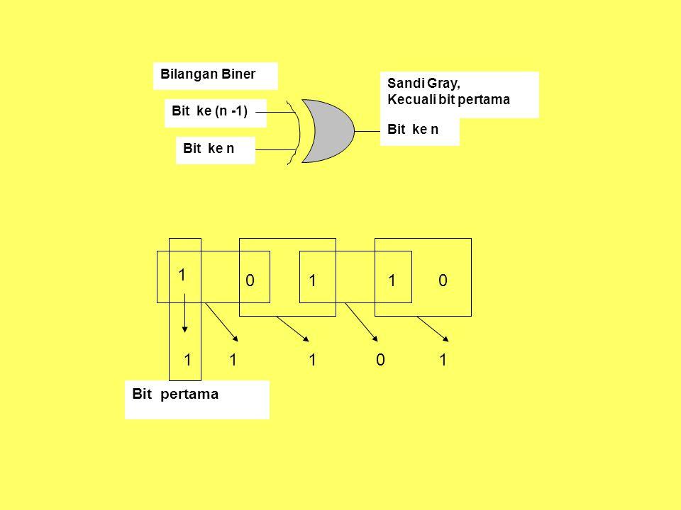 Bilangan Biner Sandi Gray, Kecuali bit pertama Bit ke (n -1) Bit ke n Bit pertama 10 1 0110 111