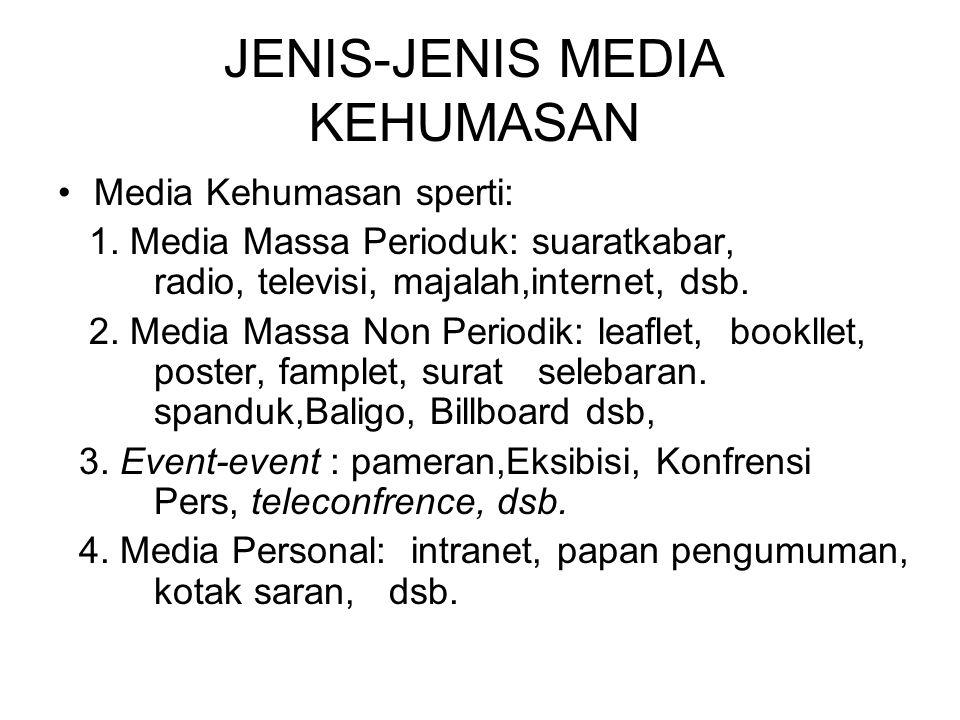 JENIS-JENIS MEDIA KEHUMASAN Media Kehumasan sperti: 1.