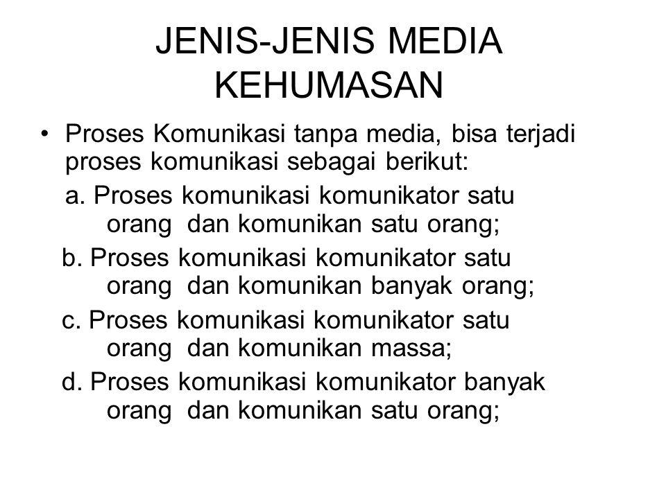 JENIS-JENIS MEDIA KEHUMASAN Proses Komunikasi tanpa media, bisa terjadi proses komunikasi sebagai berikut: a.