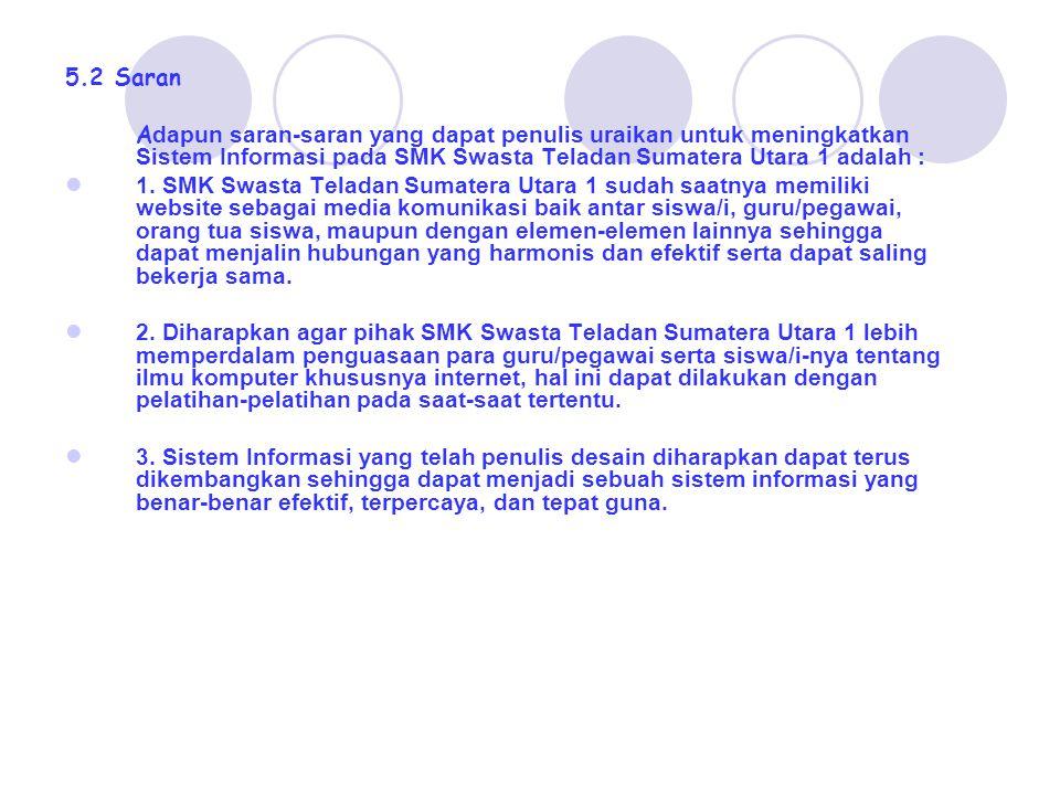5.2 Saran A dapun saran-saran yang dapat penulis uraikan untuk meningkatkan Sistem Informasi pada SMK Swasta Teladan Sumatera Utara 1 adalah : 1. SMK