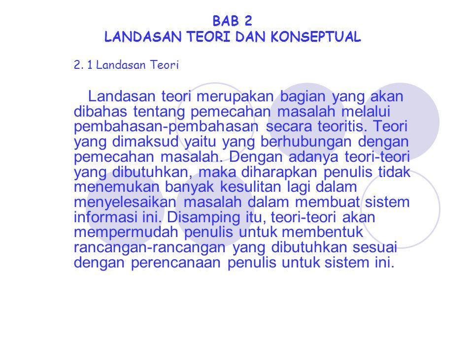 BAB 2 LANDASAN TEORI DAN KONSEPTUAL 2. 1 Landasan Teori Landasan teori merupakan bagian yang akan dibahas tentang pemecahan masalah melalui pembahasan