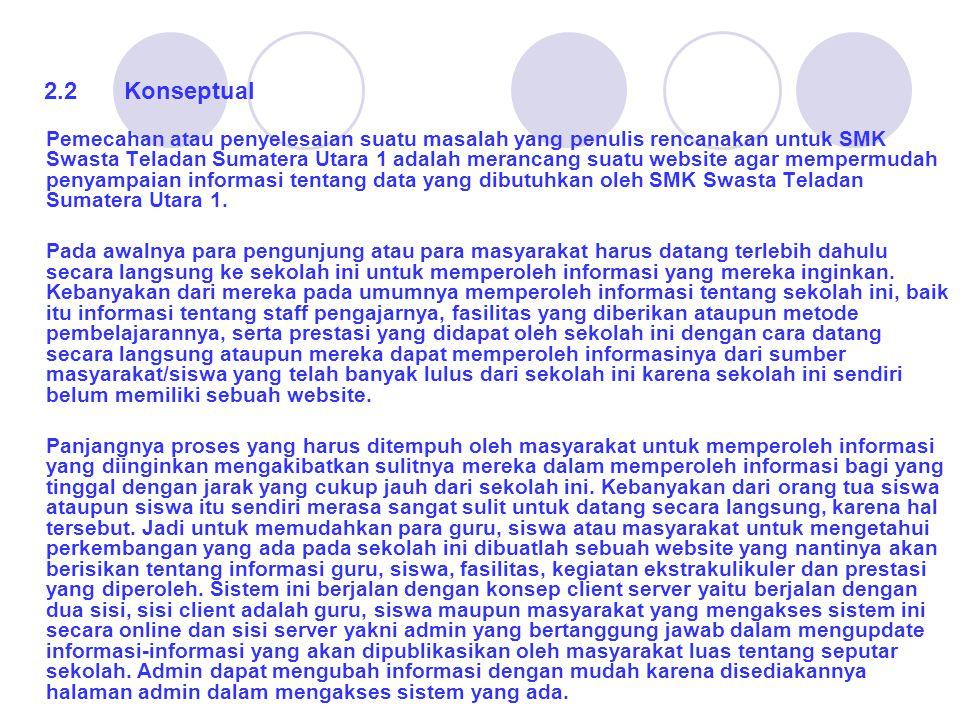 2.2 Konseptual Pemecahan atau penyelesaian suatu masalah yang penulis rencanakan untuk SMK Swasta Teladan Sumatera Utara 1 adalah merancang suatu webs